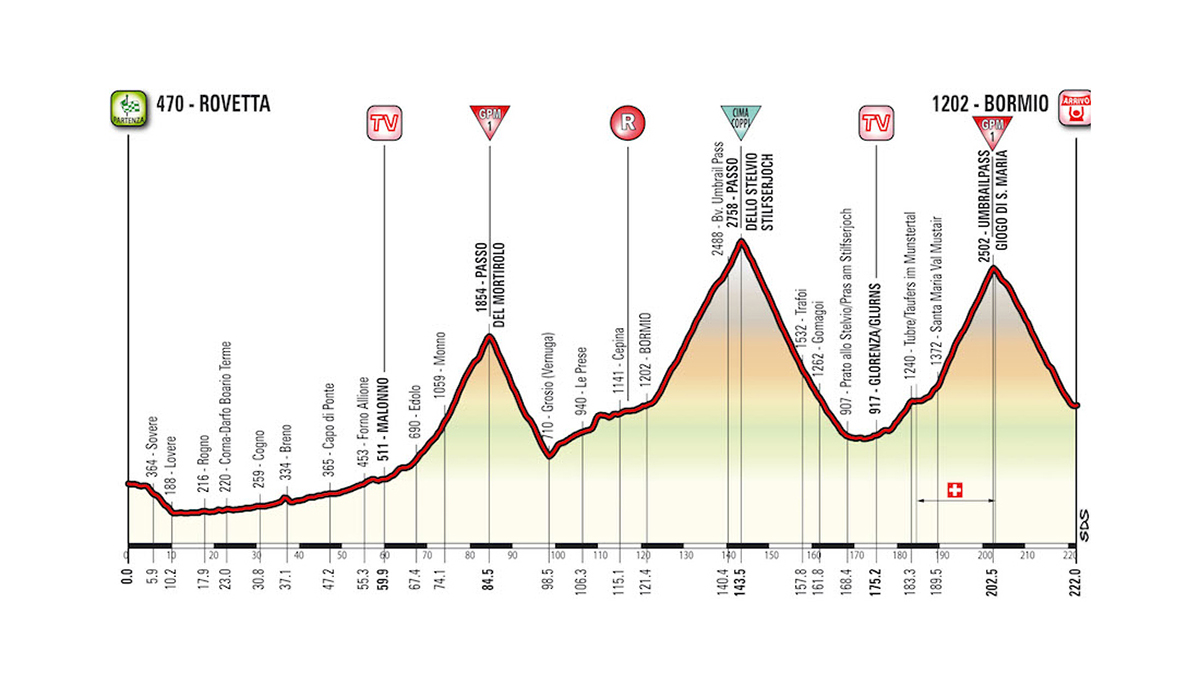 Giro d 39 italia 2017 stage 16 preview cyclist for Hearst magazines italia stage